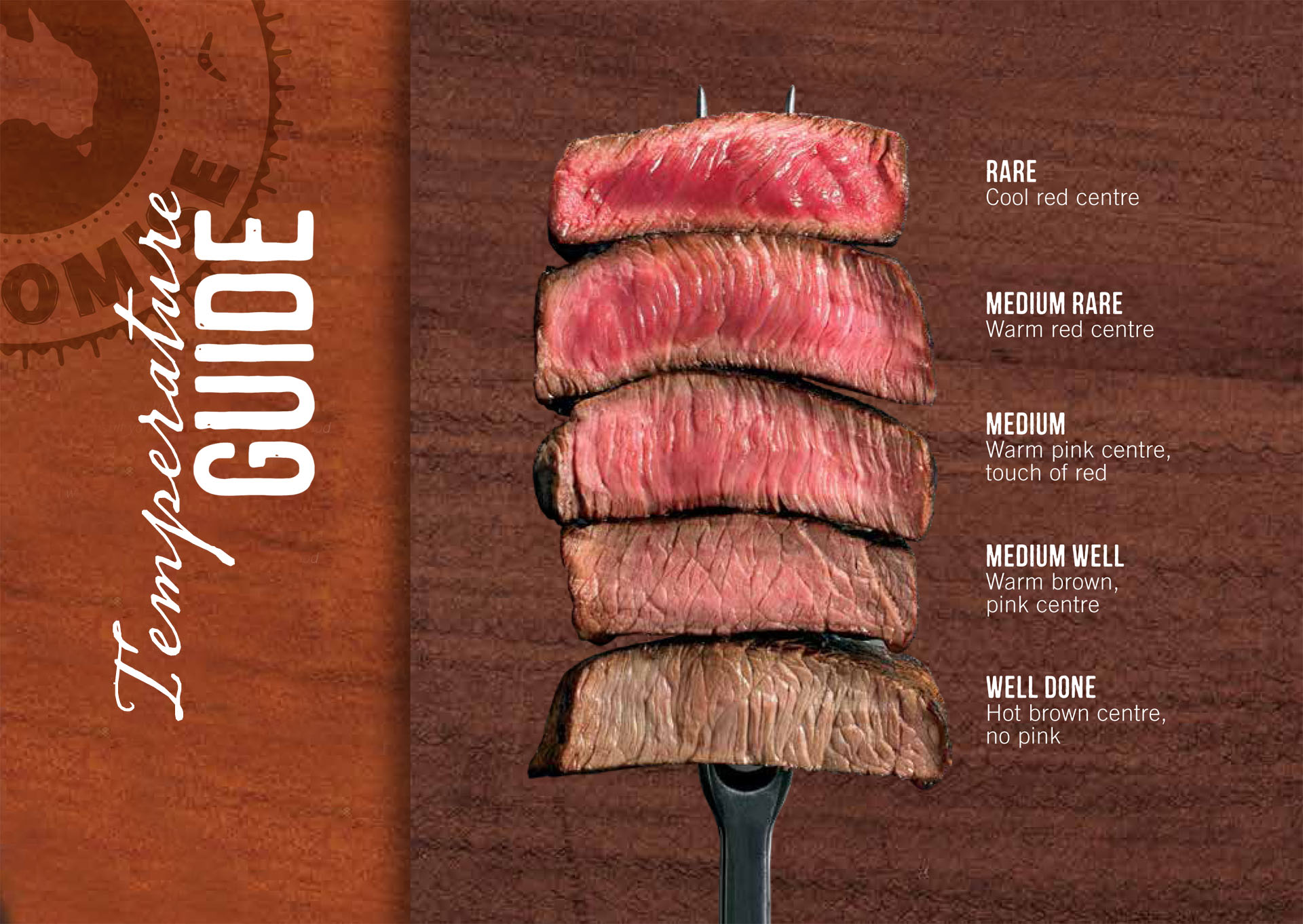 Meat Guide